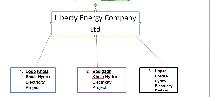 liberty energy ipo result